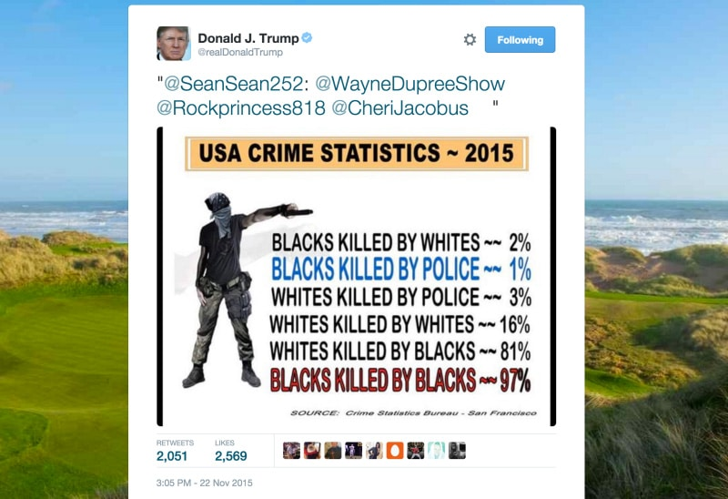 Donald Trump Racist Tweet